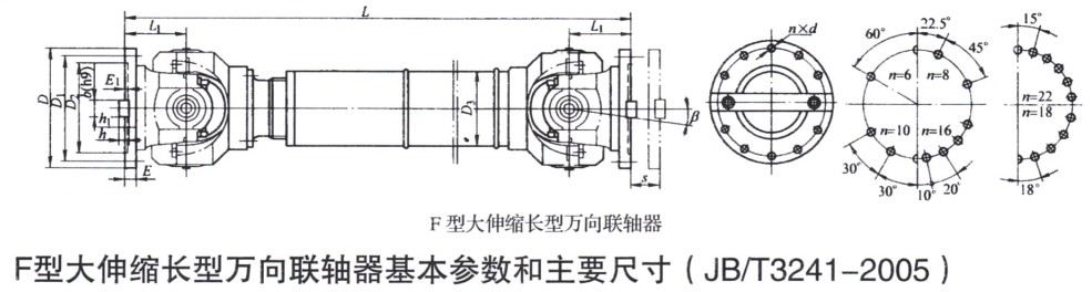 SWP-F Type large expansion and long universal coupling