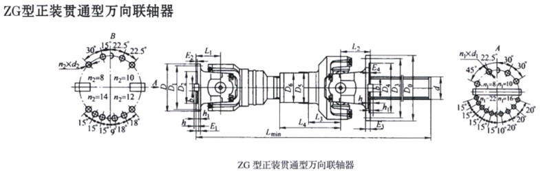 SWP-ZG Formally-mounted transfixed universal coupling