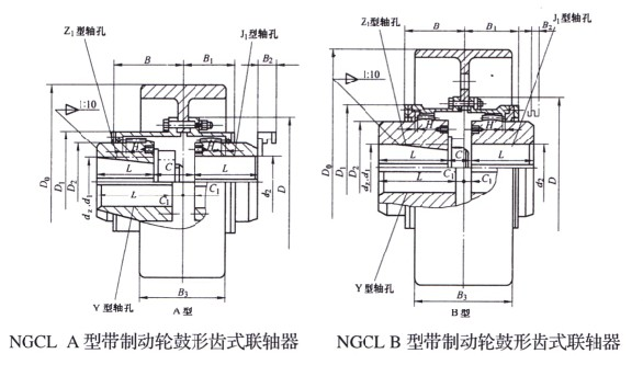 NGCL type with brake wheel drum gear coupling