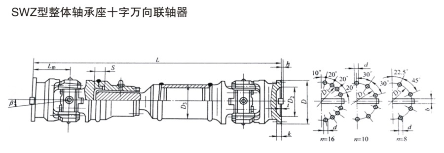 SWZ integral bearing seat cross universal coupling